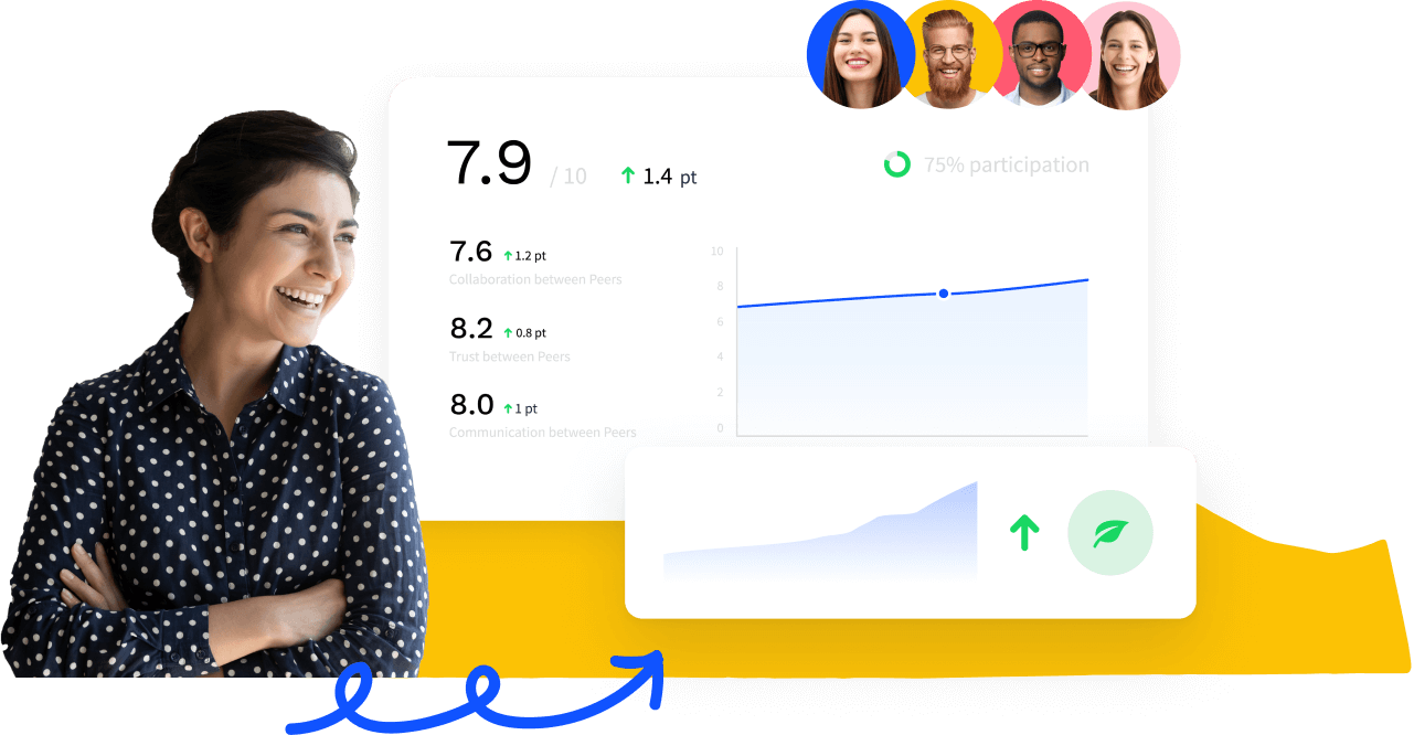A manager looking at a Officevibe dashboard