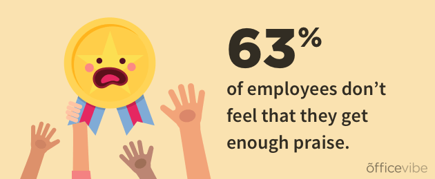 how to motivate your employees with praise