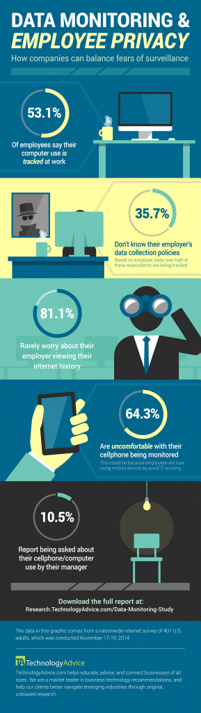 technology advice infographic