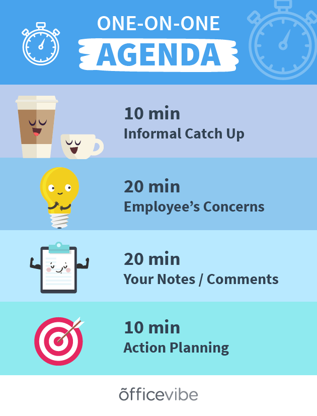 One On One Meeting Agenda Idea One On One Meeting Agenda Template