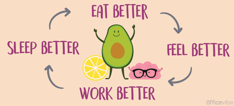 Eat better to feel better