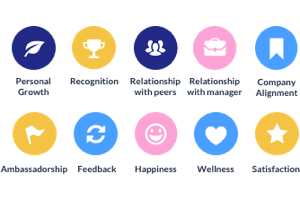 The ten metrics of employee engagement that Officevibe's survey software uses